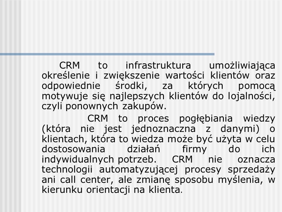 eCRM - elektroniczne zarządzanie relacjami z klientami (CRM w Internecie) ECRM firmowy CRM, czyli CRM obejmujący ogólnoorganizacyjny przegląd klientów PRM (Partner Relationship Management) - zarządzanie relacjami z partnerami, które pozwala firmie kształtować kontakty z firmami stowarzyszonymi w sposób zapewniający optymalną strukturę kanału sprzedaży cCRM (collaborative) wiąże się z sytuacjami, w których klienci mają możliwość bezpośredniej interakcji z firmą, zwykle za pośrednictwem Internetu.