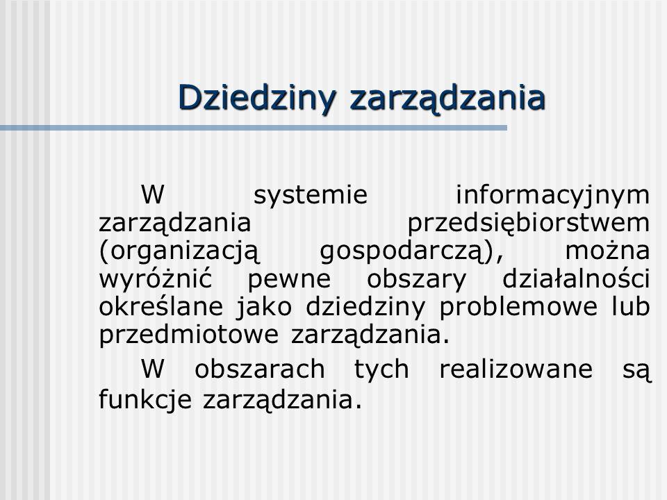 Dziedziny zarządzania W systemie informacyjnym zarządzania przedsiębiorstwem (organizacją gospodarczą), można wyróżnić pewne obszary działalności okre