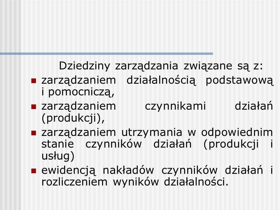 Dziedziny zarządzania związane są z: zarządzaniem działalnością podstawową i pomocniczą, zarządzaniem czynnikami działań (produkcji), zarządzaniem utr