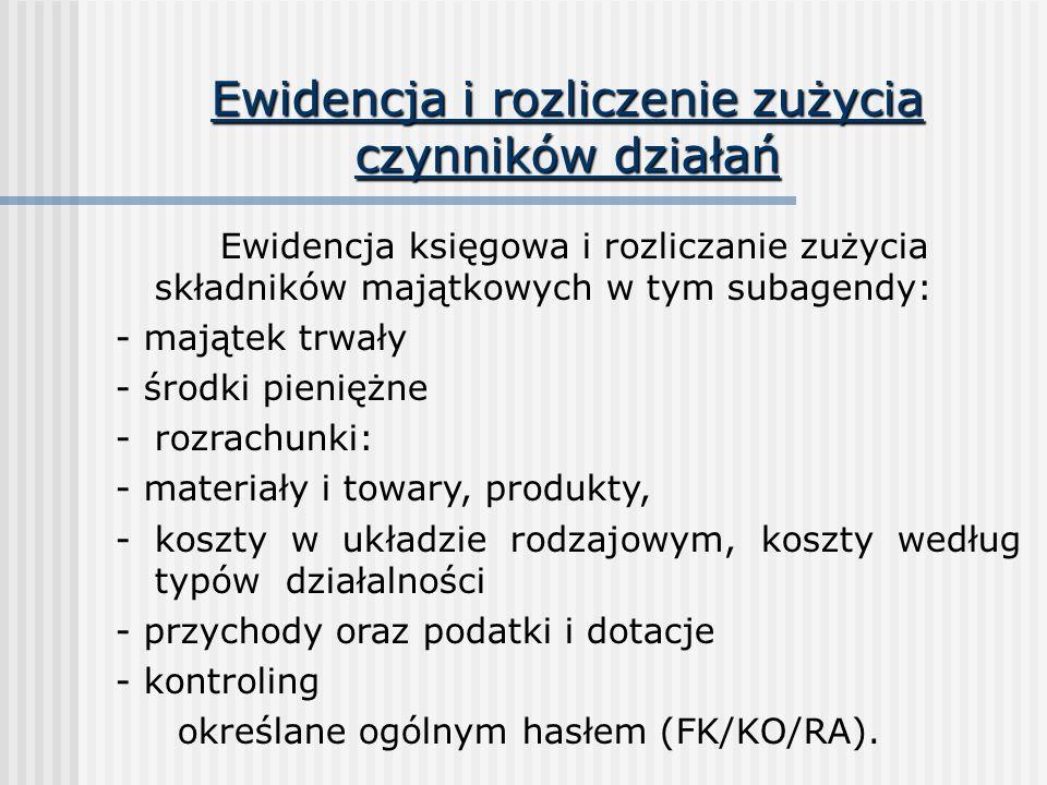 Ewidencja i rozliczenie zużycia czynników działań Ewidencja księgowa i rozliczanie zużycia składników majątkowych w tym subagendy: - majątek trwały -