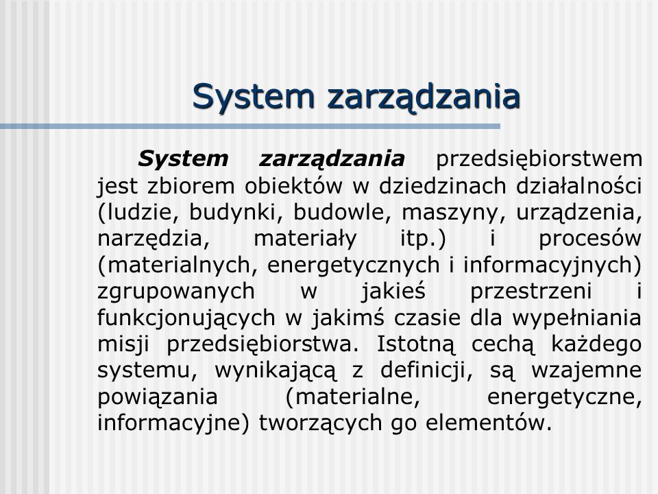 System zarządzania System zarządzania przedsiębiorstwem jest zbiorem obiektów w dziedzinach działalności (ludzie, budynki, budowle, maszyny, urządzeni