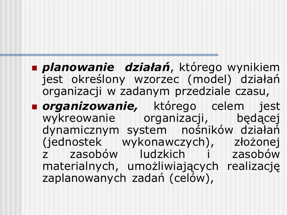planowanie działań, którego wynikiem jest określony wzorzec (model) działań organizacji w zadanym przedziale czasu, organizowanie, którego celem jest