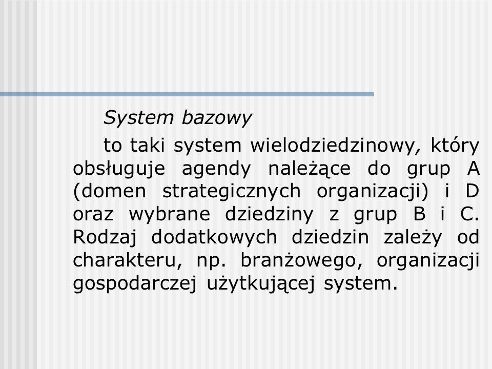 System bazowy to taki system wielodziedzinowy, który obsługuje agendy należące do grup A (domen strategicznych organizacji) i D oraz wybrane dziedziny