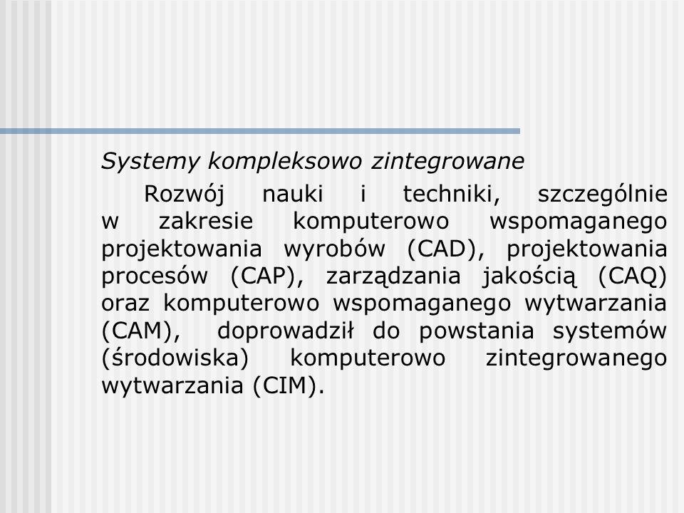 Systemy kompleksowo zintegrowane Rozwój nauki i techniki, szczególnie w zakresie komputerowo wspomaganego projektowania wyrobów (CAD), projektowania p