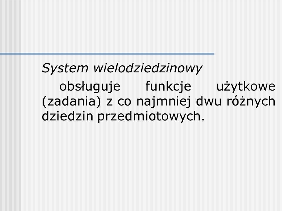 System wielodziedzinowy obsługuje funkcje użytkowe (zadania) z co najmniej dwu różnych dziedzin przedmiotowych.