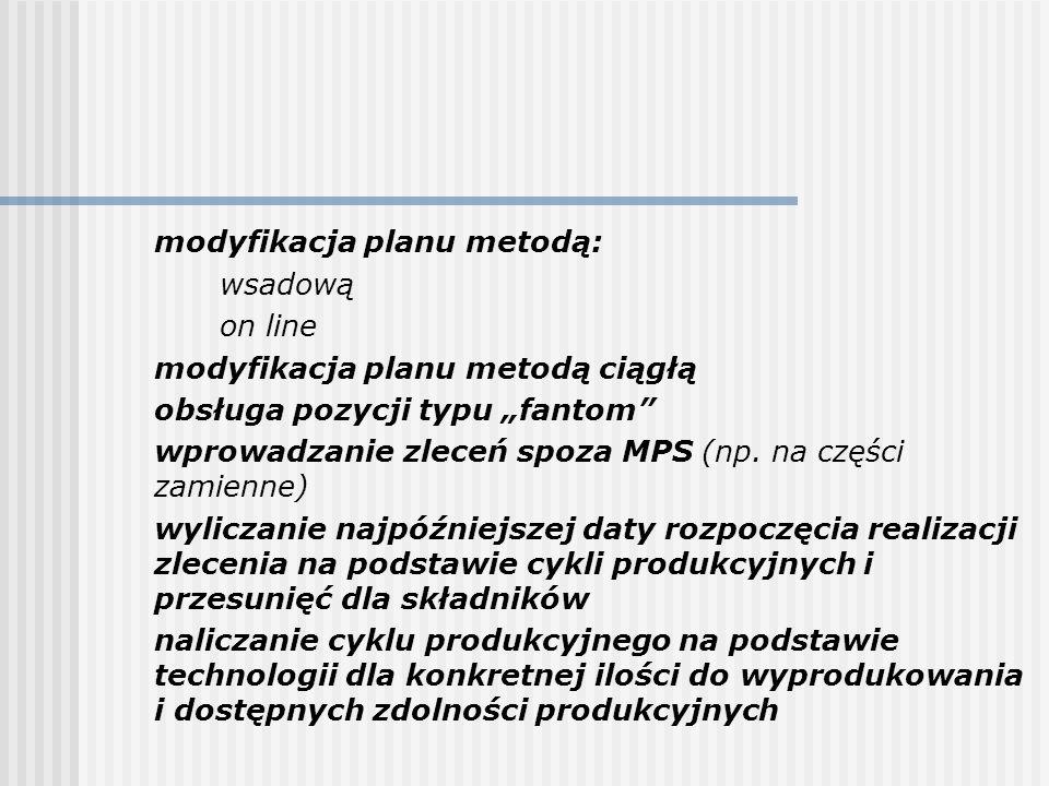 modyfikacja planu metodą: wsadową on line modyfikacja planu metodą ciągłą obsługa pozycji typu fantom wprowadzanie zleceń spoza MPS (np. na części zam