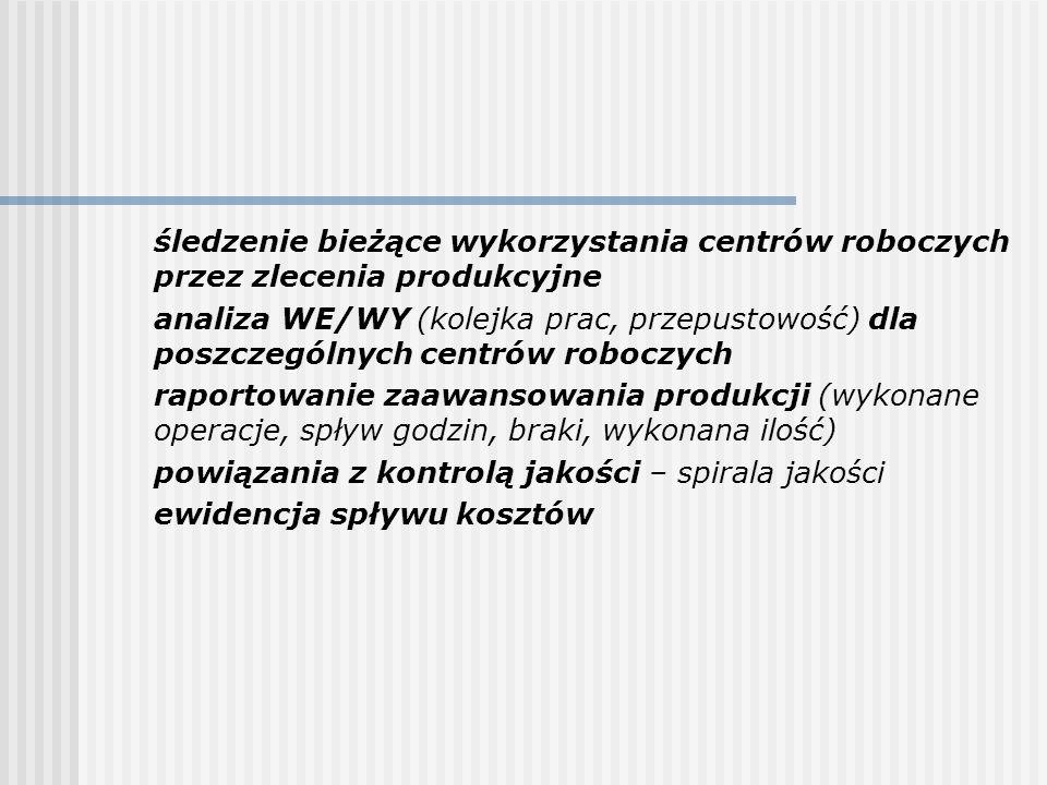 śledzenie bieżące wykorzystania centrów roboczych przez zlecenia produkcyjne analiza WE/WY (kolejka prac, przepustowość) dla poszczególnych centrów ro