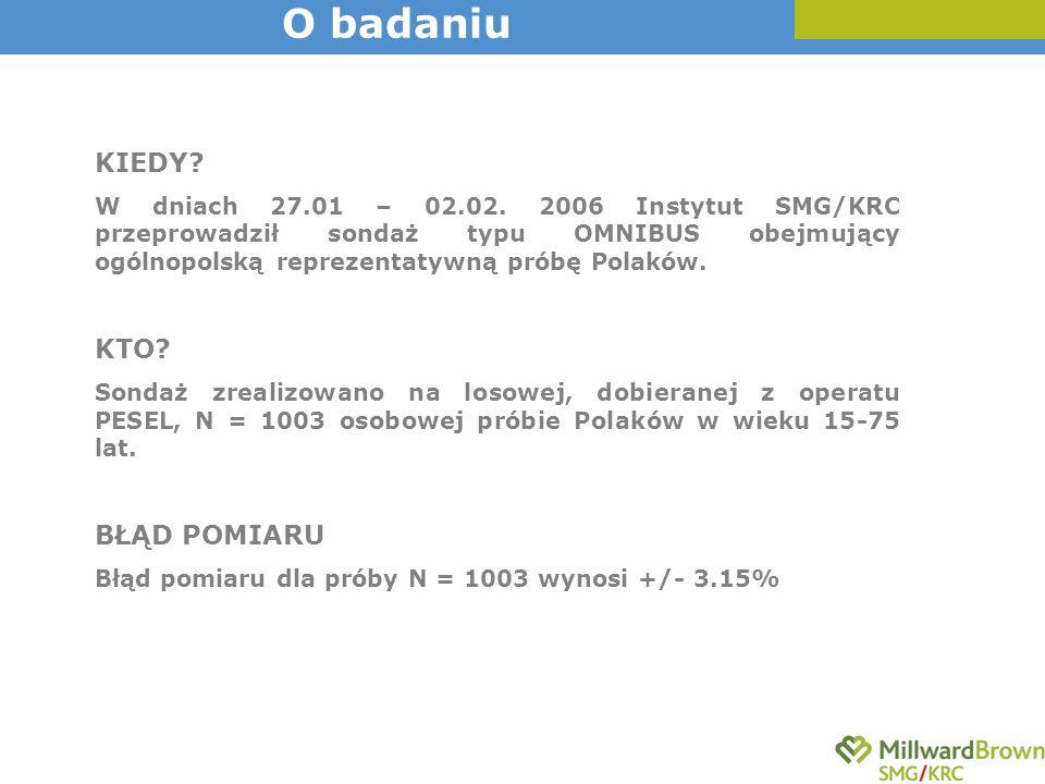 O badaniu KIEDY? W dniach 27.01 – 02.02. 2006 Instytut SMG/KRC przeprowadził sondaż typu OMNIBUS obejmujący ogólnopolską reprezentatywną próbę Polaków