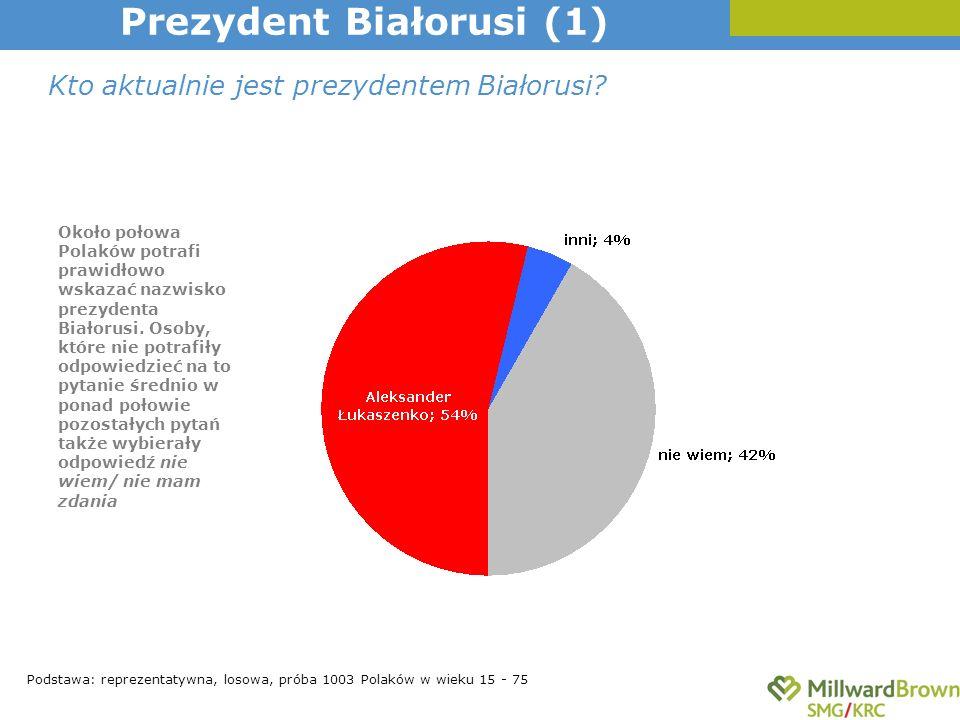 Kto aktualnie jest prezydentem Białorusi? Prezydent Białorusi (1) Podstawa: reprezentatywna, losowa, próba 1003 Polaków w wieku 15 - 75 Około połowa P