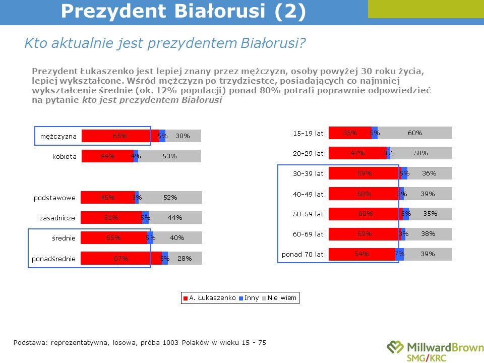 Kto aktualnie jest prezydentem Białorusi? Prezydent Białorusi (2) Podstawa: reprezentatywna, losowa, próba 1003 Polaków w wieku 15 - 75 Prezydent Łuka