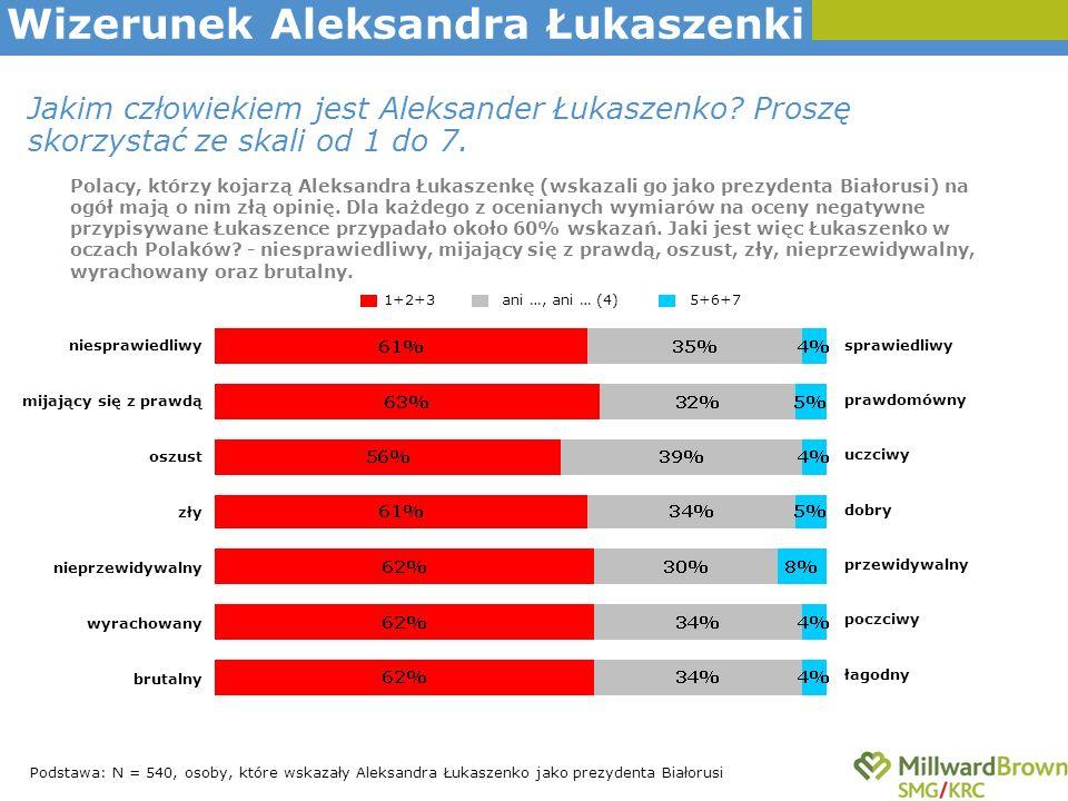 Jakim człowiekiem jest Aleksander Łukaszenko? Proszę skorzystać ze skali od 1 do 7. Wizerunek Aleksandra Łukaszenki niesprawiedliwy mijający się z pra