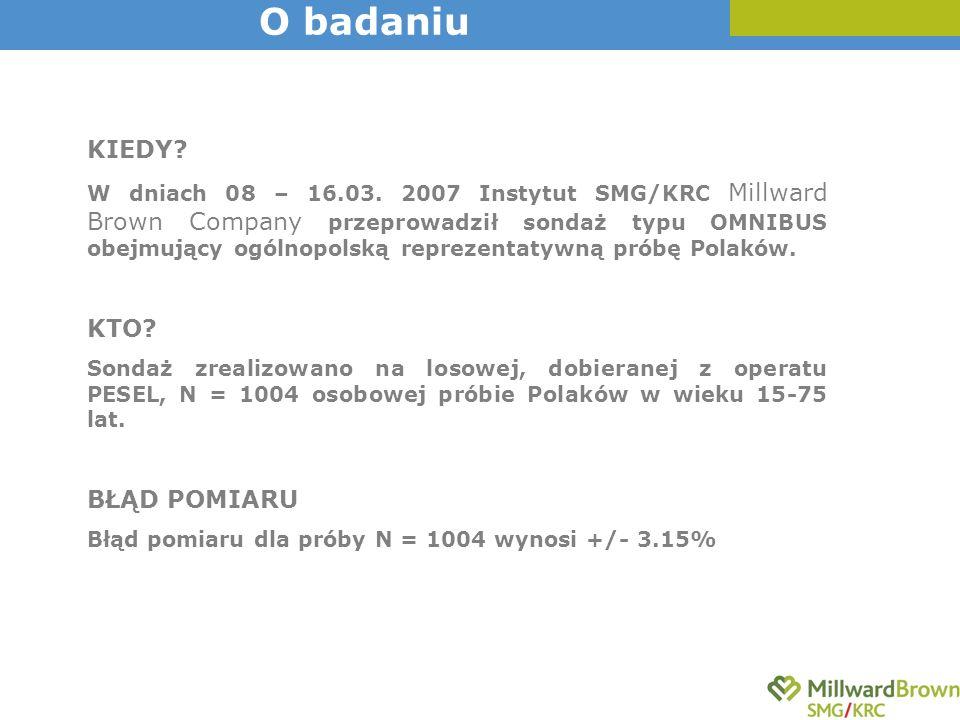 Jak Pan(i) myśli o dążeniach Białorusinów, to jest to kraj, którego mieszkańcy ….