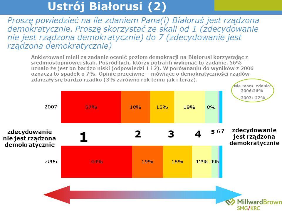 Proszę powiedzieć na ile zdaniem Pana(i) Białoruś jest rządzona demokratycznie.