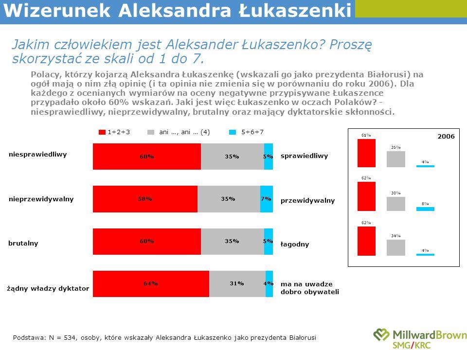 Jakim człowiekiem jest Aleksander Łukaszenko. Proszę skorzystać ze skali od 1 do 7.