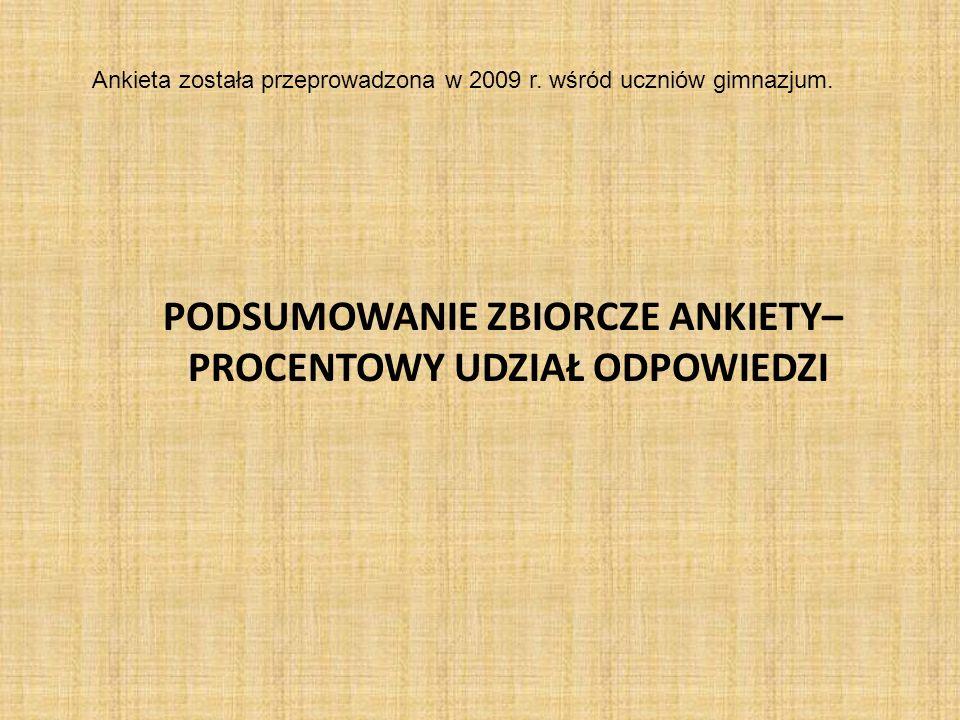 PODSUMOWANIE ZBIORCZE ANKIETY– PROCENTOWY UDZIAŁ ODPOWIEDZI Ankieta została przeprowadzona w 2009 r.