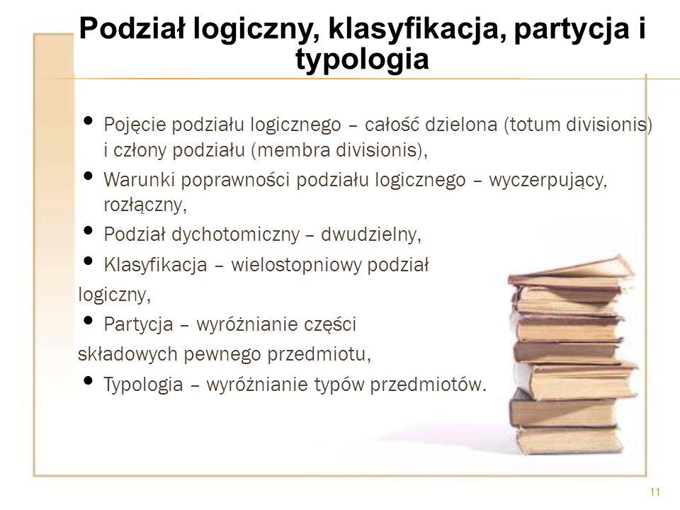 Pojęcie podziału logicznego – całość dzielona (totum divisionis) i człony podziału (membra divisionis), Warunki poprawności podziału logicznego – wycz