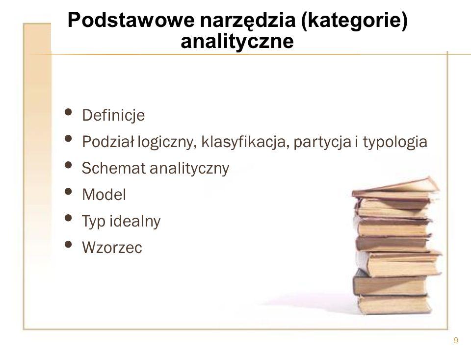 9 Podstawowe narzędzia (kategorie) analityczne Definicje Podział logiczny, klasyfikacja, partycja i typologia Schemat analityczny Model Typ idealny Wz