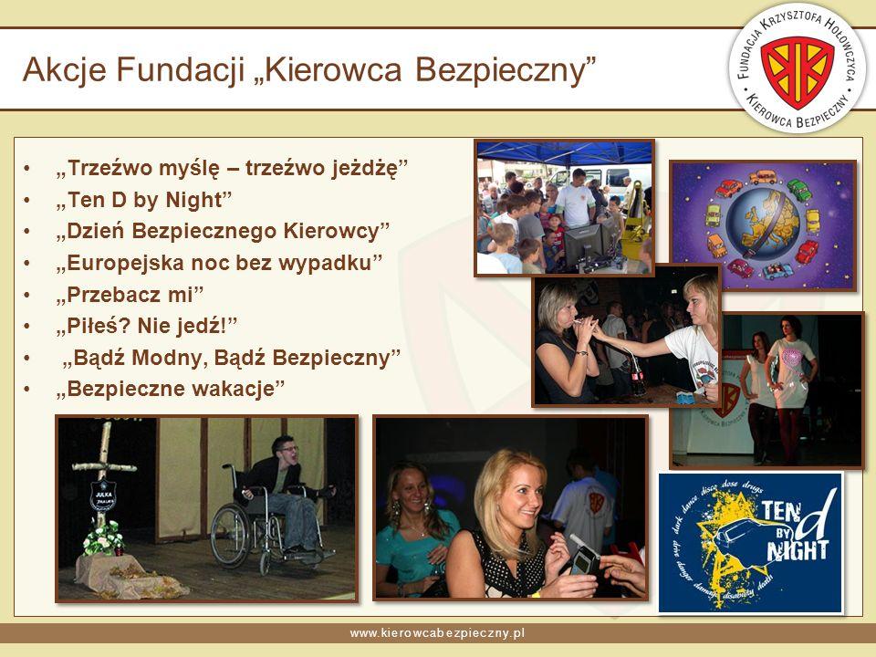 www.kierowcabezpieczny.pl Akcje Fundacji Kierowca Bezpieczny Trzeźwo myślę – trzeźwo jeżdżę Ten D by Night Dzień Bezpiecznego Kierowcy Europejska noc bez wypadku Przebacz mi Piłeś.