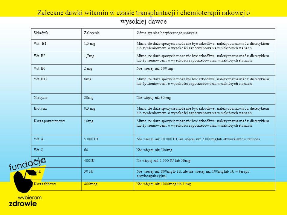 Zalecane dawki witamin w czasie transplantacji i chemioterapii rakowej o wysokiej dawce SkładnikZalecenieGórna granica bezpiecznego spożycia Wit. B11,