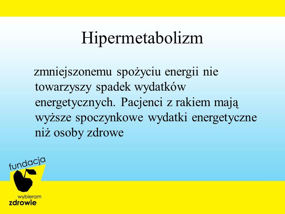 Hipermetabolizm zmniejszonemu spożyciu energii nie towarzyszy spadek wydatków energetycznych. Pacjenci z rakiem mają wyższe spoczynkowe wydatki energe
