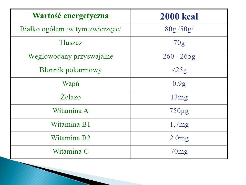 Wartość energetyczna 2000 kcal Białko ogółem /w tym zwierzęce/80g /50g/ Tłuszcz70g Węglowodany przyswajalne260 - 265g Błonnik pokarmowy<25g Wapń0.9g Ż