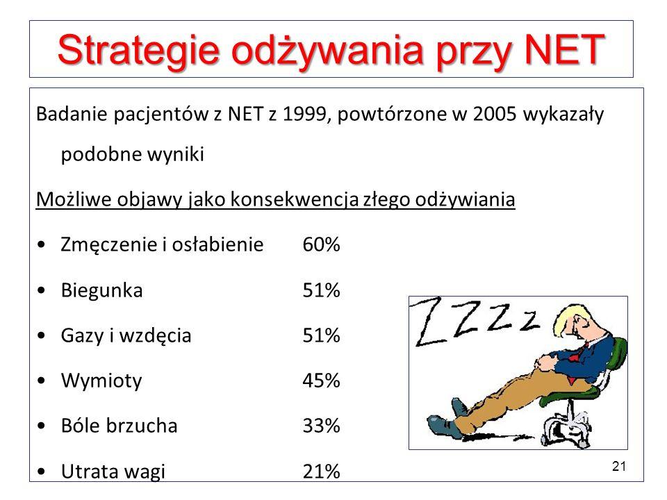 Strategie odżywania przy NET Badanie pacjentów z NET z 1999, powtórzone w 2005 wykazały podobne wyniki Możliwe objawy jako konsekwencja złego odżywian