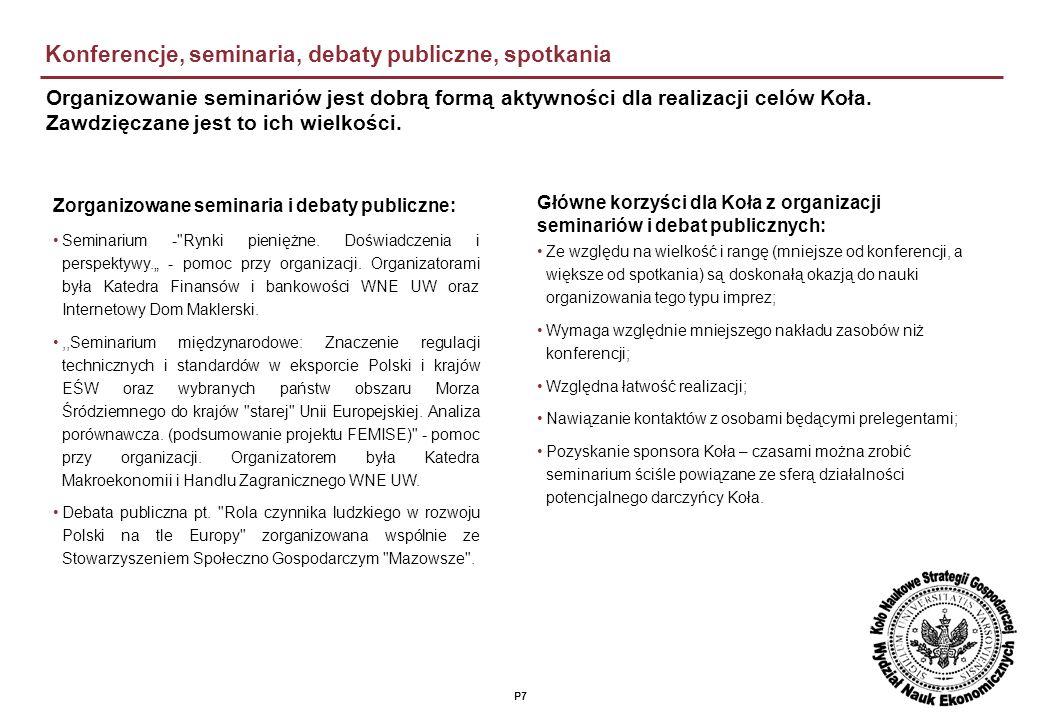 P7 Konferencje, seminaria, debaty publiczne, spotkania Zorganizowane seminaria i debaty publiczne: Seminarium - Rynki pieniężne.