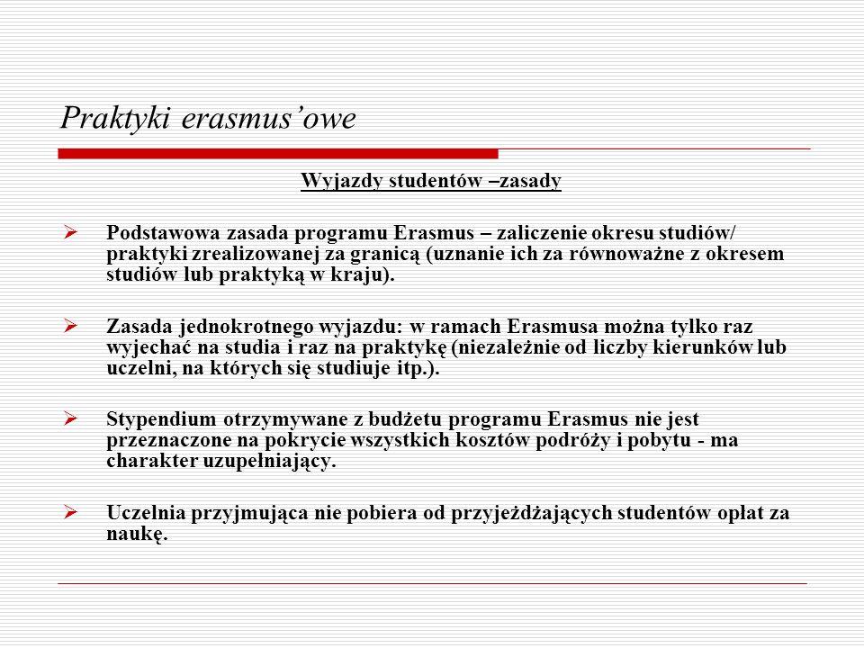 Praktyki erasmusowe Wyjazdy studentów –zasady Podstawowa zasada programu Erasmus – zaliczenie okresu studiów/ praktyki zrealizowanej za granicą (uznan