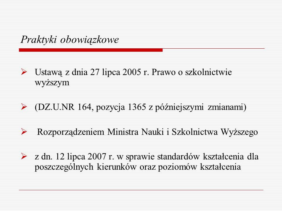 Praktyki obowiązkowe Ustawą z dnia 27 lipca 2005 r. Prawo o szkolnictwie wyższym (DZ.U.NR 164, pozycja 1365 z późniejszymi zmianami) Rozporządzeniem M