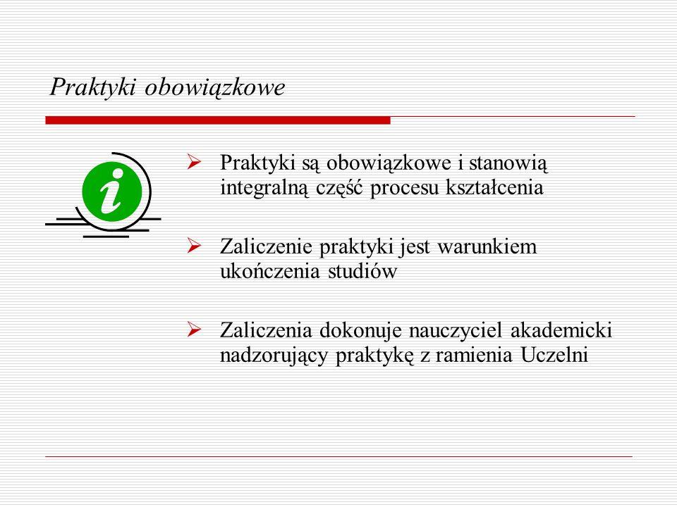 Praktyki obowiązkowe Praktyki są obowiązkowe i stanowią integralną część procesu kształcenia Zaliczenie praktyki jest warunkiem ukończenia studiów Zal