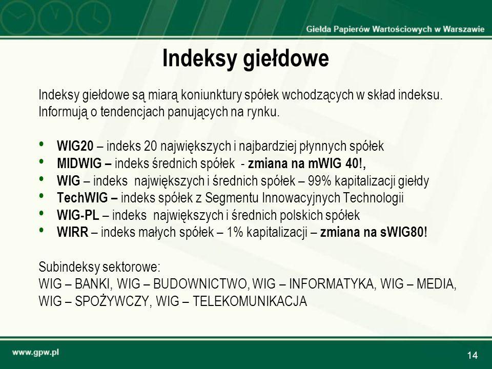 14 Indeksy giełdowe Indeksy giełdowe są miarą koniunktury spółek wchodzących w skład indeksu. Informują o tendencjach panujących na rynku. WIG20 – ind