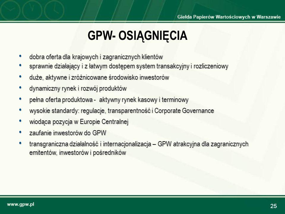 25 GPW- OSIĄGNIĘCIA dobra oferta dla krajowych i zagranicznych klientów dobra oferta dla krajowych i zagranicznych klientów sprawnie działający i z ła