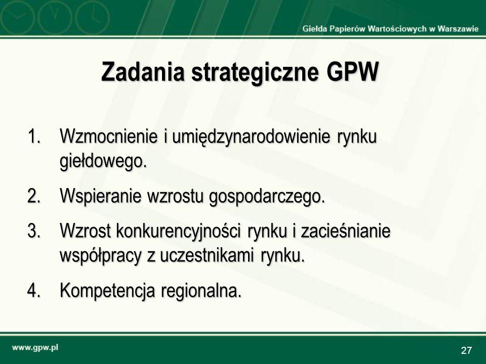 27 Zadania strategiczne GPW 1.Wzmocnienie i umiędzynarodowienie rynku giełdowego. 2.Wspieranie wzrostu gospodarczego. 3.Wzrost konkurencyjności rynku