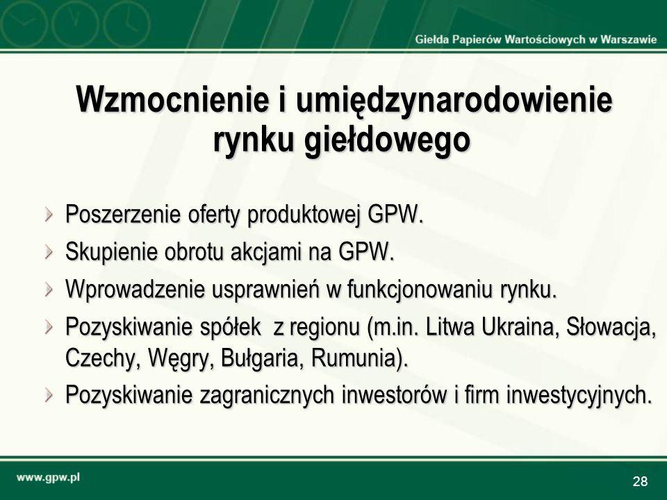 28 Wzmocnienie i umiędzynarodowienie rynku giełdowego Wzmocnienie i umiędzynarodowienie rynku giełdowego Poszerzenie oferty produktowej GPW. Skupienie