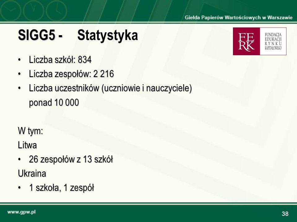 38 SIGG5 - SIGG5 -Statystyka Liczba szkół: 834Liczba szkół: 834 Liczba zespołów: 2 216Liczba zespołów: 2 216 Liczba uczestników (uczniowie i nauczycie