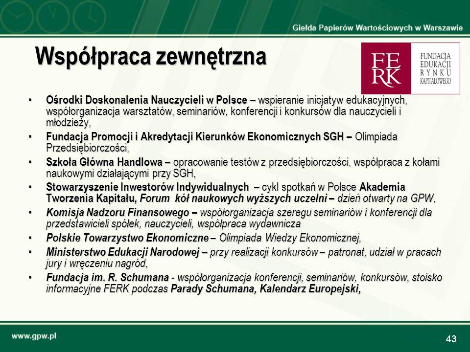43 Współpraca zewnętrzna Współpraca zewnętrzna Ośrodki Doskonalenia Nauczycieli w Polsce – wspieranie inicjatyw edukacyjnych, współorganizacja warszta
