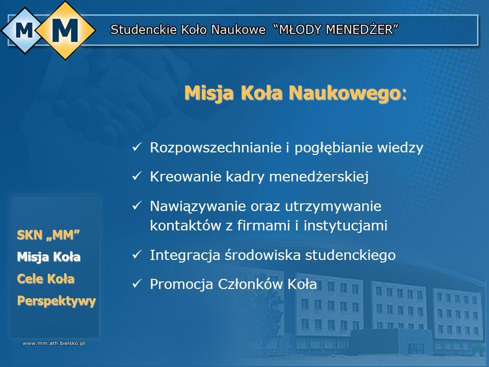 Cele Koła Naukowego: Poszerzanie wiedzy akademickiej zrzeszonych studentów Zdobywanie praktycznych umiejętności i doświadczeń z zakresu biznesu Aktywna współpraca z firmami i instytucjami otoczenia biznesu Współpraca z Kołami Naukowymi z Polski i zagranicy Udział w projektach i badaniach SKN MM SKN MM Misja Koła Misja Koła Cele Koła Cele Koła Perspektywy Perspektywy