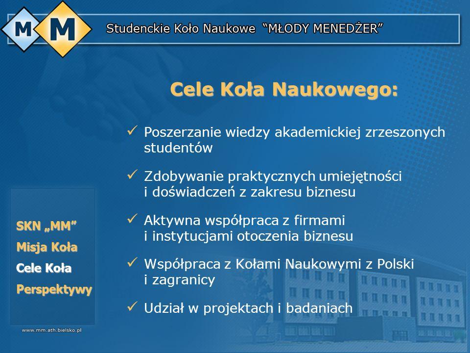 Aktywny udział w konferencjach naukowych, seminariach tematycznych, kongresach, sympozjach i targach Współpraca z firmami branży biznesowej Zorganizowanie praktyk oraz programów stażowych dla Członków Koła Praca nad pogłębianiem dobrego wizerunku Koła Naukowego Młody Menedżer SKN MM Misja Koła Cele Koła Perspektywy Plany na rok akademicki 2007/2008