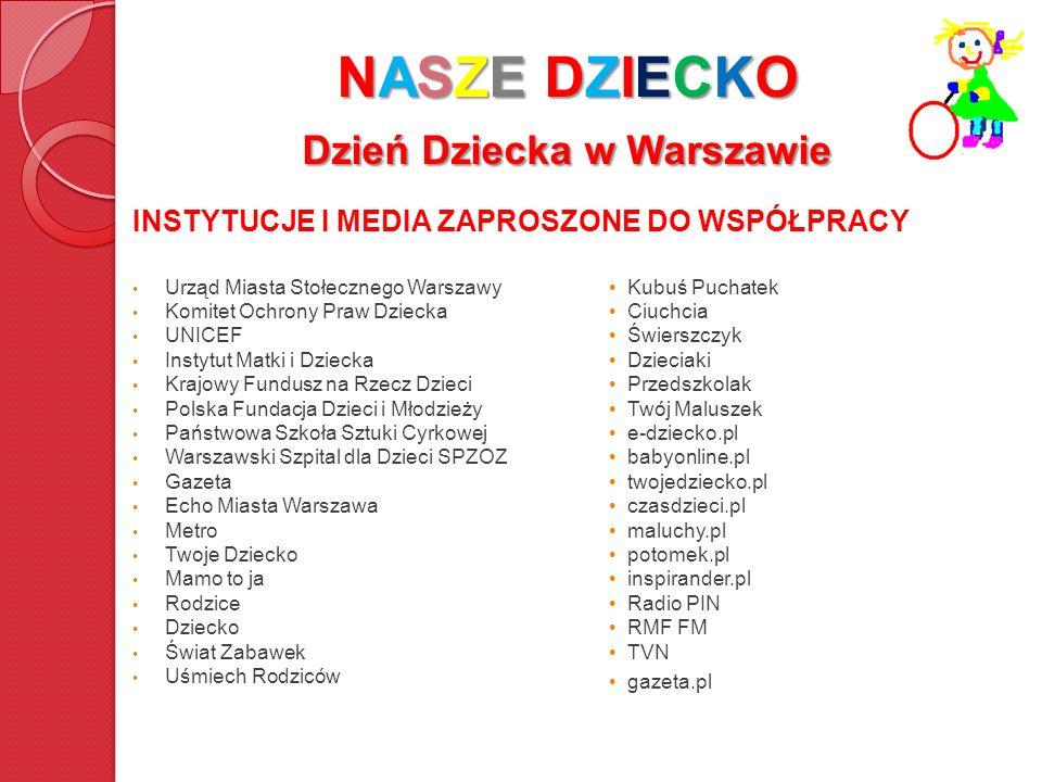NASZE DZIECKO Dzień Dziecka w Warszawie Urząd Miasta Stołecznego Warszawy Komitet Ochrony Praw Dziecka UNICEF Instytut Matki i Dziecka Krajowy Fundusz