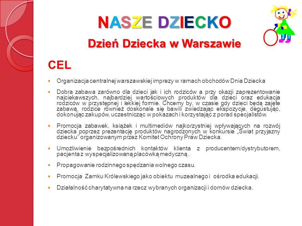 NASZE DZIECKO Dzień Dziecka w Warszawie CEL Organizacja centralnej warszawskiej imprezy w ramach obchodów Dnia Dziecka Dobra zabawa zarówno dla dzieci
