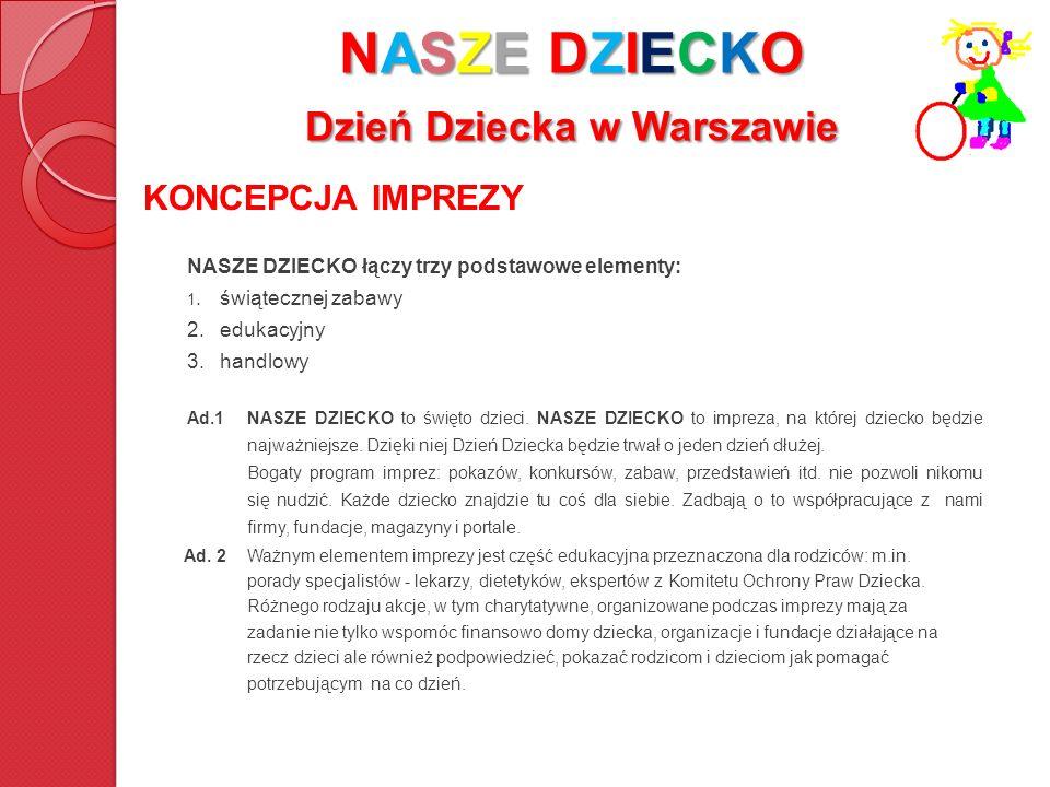 NASZE DZIECKO Dzień Dziecka w Warszawie KONCEPCJA IMPREZY NASZE DZIECKO łączy trzy podstawowe elementy: 1. świątecznej zabawy 2. edukacyjny 3. handlow