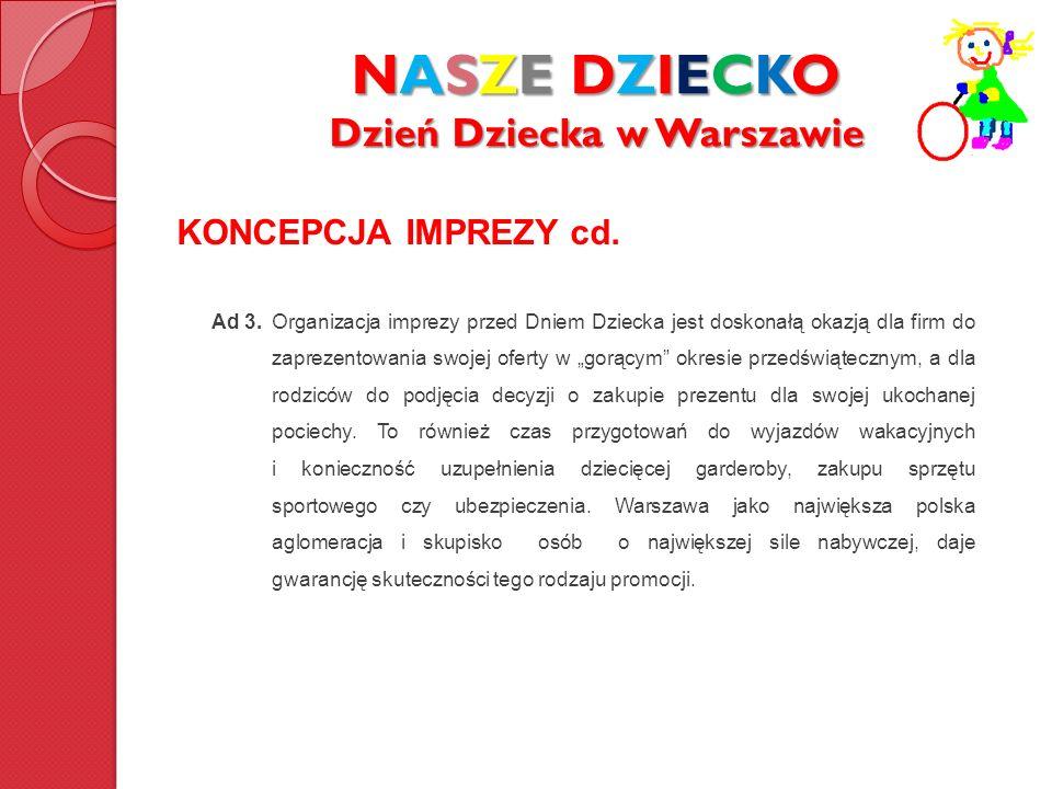 NASZE DZIECKO Dzień Dziecka w Warszawie KONCEPCJA IMPREZY cd. Ad 3.Organizacja imprezy przed Dniem Dziecka jest doskonałą okazją dla firm do zaprezent
