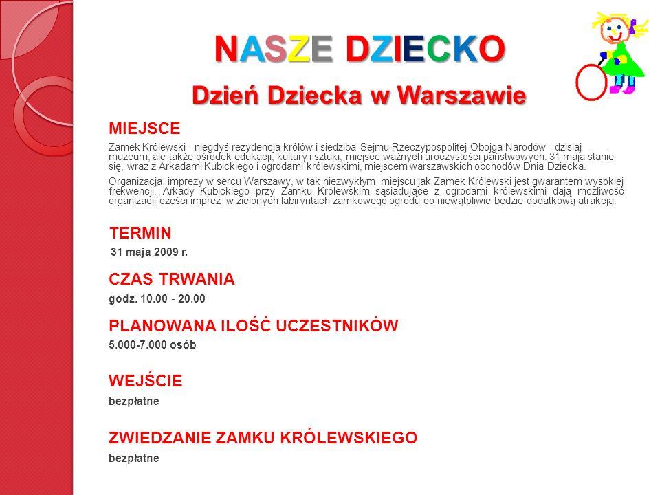 NASZE DZIECKO Dzień Dziecka w Warszawie MIEJSCE Zamek Królewski - niegdyś rezydencja królów i siedziba Sejmu Rzeczypospolitej Obojga Narodów - dzisiaj