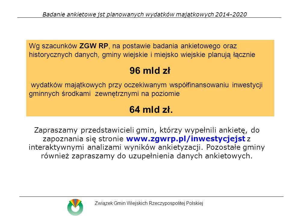 Badanie ankietowe jst planowanych wydatków majątkowych 2014-2020 Związek Gmin Wiejskich Rzeczypospolitej Polskiej Wg szacunków ZGW RP, na postawie bad