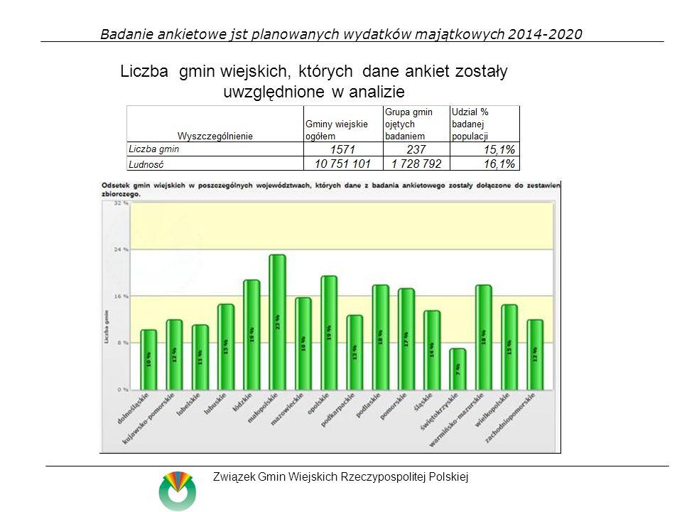 Badanie ankietowe jst planowanych wydatków majątkowych 2014-2020 Związek Gmin Wiejskich Rzeczypospolitej Polskiej Liczba gmin wiejskich, których dane