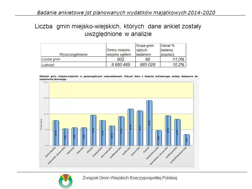 Badanie ankietowe jst planowanych wydatków majątkowych 2014-2020 Związek Gmin Wiejskich Rzeczypospolitej Polskiej Liczba gmin miejsko-wiejskich, który