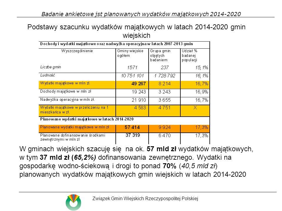 Badanie ankietowe jst planowanych wydatków majątkowych 2014-2020 Związek Gmin Wiejskich Rzeczypospolitej Polskiej Tendencje realizowanych w latach 2007-2013 wydatków majątkowych i nadwyżki operacyjnej gmin miejsko-wiejskich.