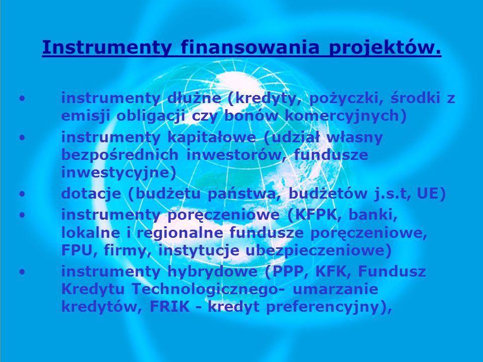 Instrumenty finansowania projektów. instrumenty dłużne (kredyty, pożyczki, środki z emisji obligacji czy bonów komercyjnych) instrumenty kapitałowe (u