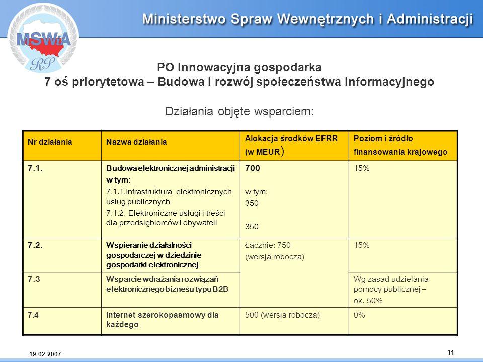 19-02-2007 11 PO Innowacyjna gospodarka 7 oś priorytetowa – Budowa i rozwój społeczeństwa informacyjnego Działania objęte wsparciem: Nr działaniaNazwa
