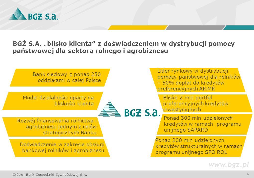 6 BGŻ S.A. blisko klienta z doświadczeniem w dystrybucji pomocy państwowej dla sektora rolnego i agrobiznesu Źródło: Bank Gospodarki Żywnościowej S.A.
